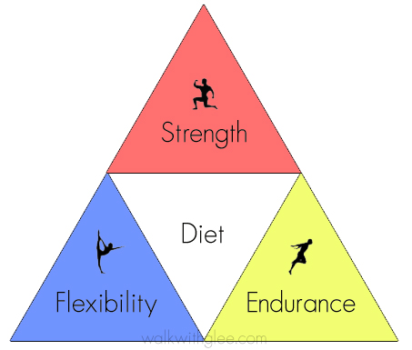 Fitness Triforce copy